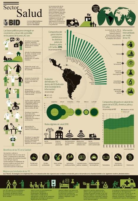 Tendencias de las TIC en Latinoamerica en el Se... | Encuentros Virtuales de Enfermería en LAC | Scoop.it