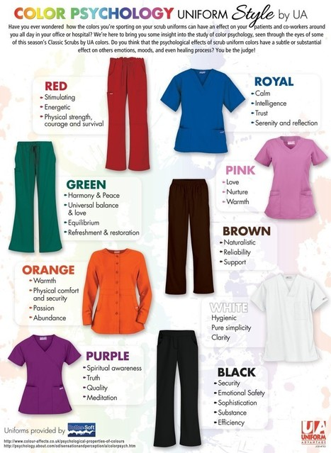 Design, project, life — infographicjournal: Uniform Advantage Color... | Sensational Color | Scoop.it