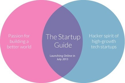 - The Startup Guide - Creating a Better World Through Innovation | Innovation management - making it work research | Scoop.it