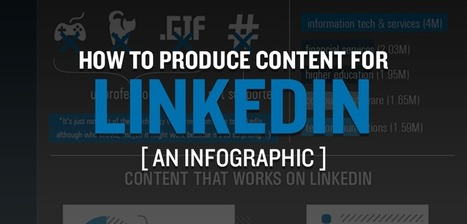 [Infographic] What Works on LinkedIn? This Does. | Shift With Online Marketing | Scoop.it
