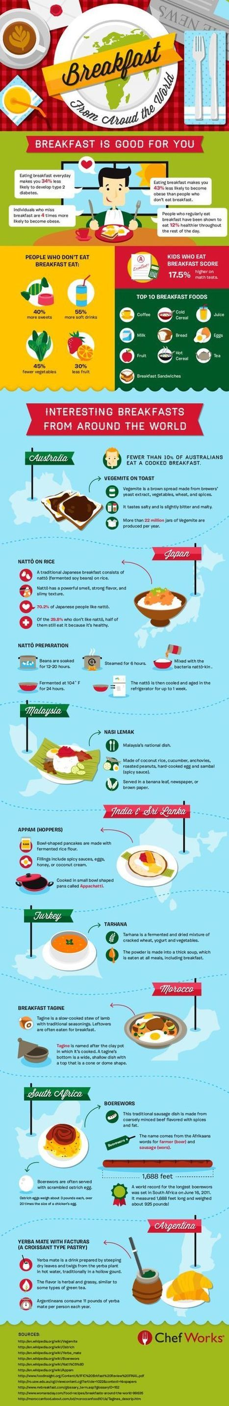 Breakfast From Around the World [infographic]   Infographics and Language Learning   Scoop.it