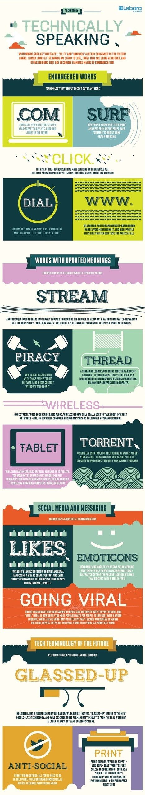 A guide to new outdated technology terms | Language Studies | Scoop.it