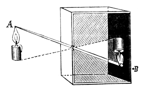 Experimento Naukas: Cámara oscura - Naukas | IKT tresnak | Scoop.it
