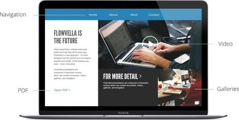 FlowVella - Free Presentation Software | Digital Presentations in Education | Scoop.it