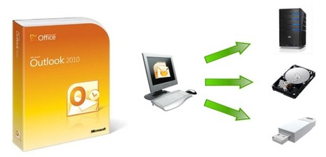 Outlook 2010 and preventing .pst creation   Microsoft Outlook Technical Support   Scoop.it