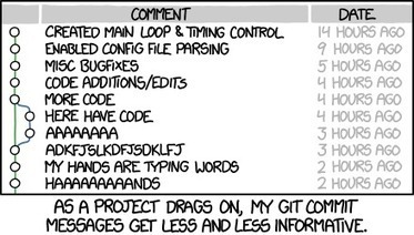 How to Write a Git Commit Message | Programming | Scoop.it