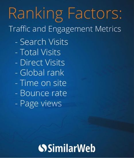 Traffic and Engagement Metrics and Their Correlation to Google Rankings | Social Media, SEO, Mobile, Digital Marketing | Scoop.it