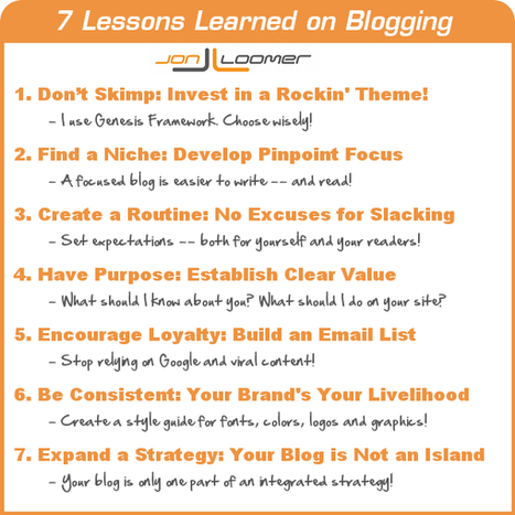 A Personal Look Back: 7 Lessons Learned on Blogging [Part 3] JonLoomer.com | Writing Tips and Techniques | Scoop.it
