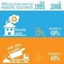 Comment réduire et faire un meilleur usage de nos déchets ? (infographie) | Gestion des services aux usagers | Scoop.it