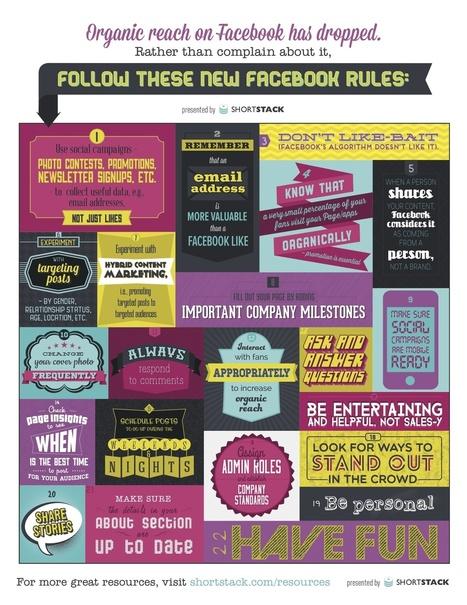 Alternativas para la caída del alcance orgánico en FaceBook #infografia #infographic #socialmedia | Tendencias Redes Sociales | Scoop.it