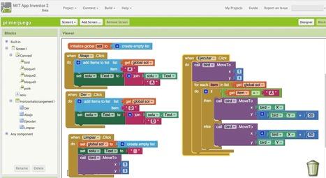 Crea tu propio videojuego para móviles Android | EduTIC | Scoop.it