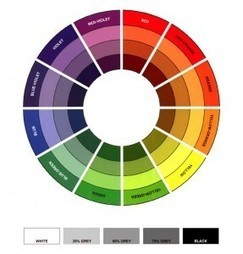 How to make your e-learning effective by choosing the right colours | onderwijs innovatie | Scoop.it
