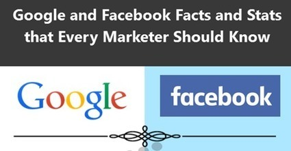 Google vs. Facebook: Facts and Stats Every Marketer Should Know [Infographic] | News numériques OT Carpentras- | Scoop.it
