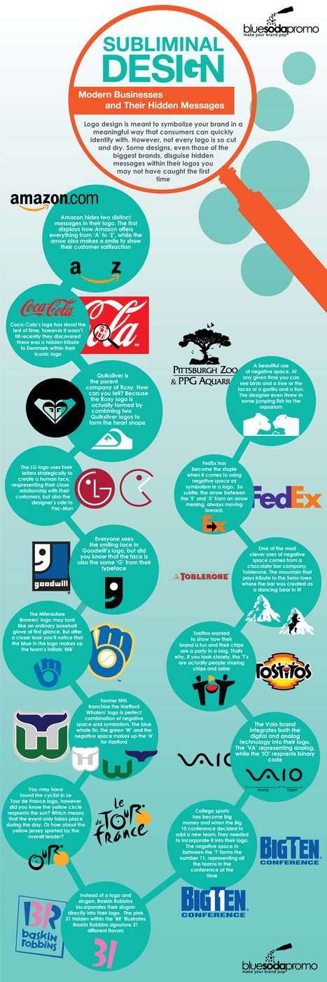 The Psychology Behind Logo Design - Blue Soda Promo Blog | Year of the Startup | Scoop.it