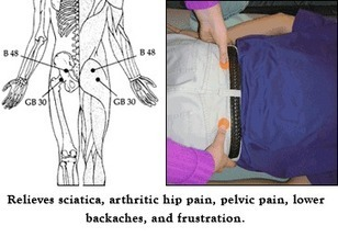 Acupressure Points For Back Pain Easy Relieve | Health | Scoop.it