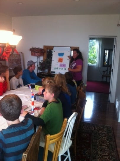 True North: Our Canadian Homeschool: Our First Middle Ages Co-op | HCS Learning Commons Newsletter | Scoop.it