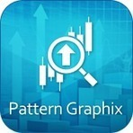 Forex Data Mining with Pattern Graphix   Top Forex Brokers and Forex Beginners   Scoop.it