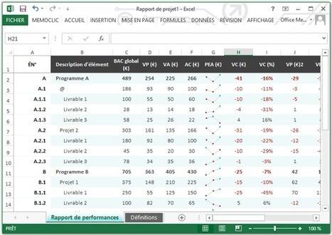 Figer une ligne ou une colonne dans une feuille de calcul - Excel   Sky-future.net   Scoop.it