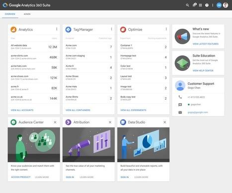 Google Announces Analytics 360 Suite For EnterpriseMarketers I TechCrunch | DIGITAL ANALYTICS | Scoop.it