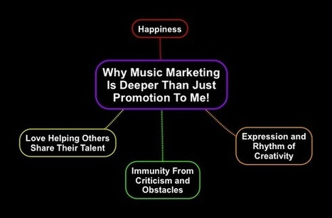 Why Music Marketing Is Deeper Than Just Promotion To Me - Hip Hop Distribution | Wordpress For Musicians And Creatives | Scoop.it
