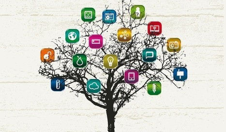 How social collaboration improves organisations   Social collaboration   Scoop.it