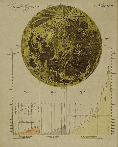 propagandery: Moon Map, 18th century ... | #OntologíasdeloCartográfico | Scoop.it