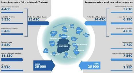 Toulouse ne fait plus d'ombre à ses «petites» voisines | Habiter-Toulouse.fr | Scoop.it