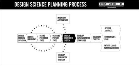Design Science | Design Science | Scoop.it