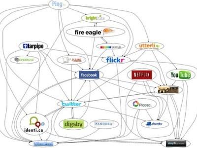 Pinterest es el mayor responsable del crecimiento de las redessociales | Social Media a tu alcance | Scoop.it