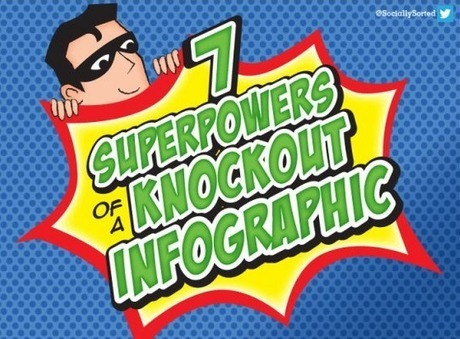 The 7 Key Components of a Knockout Infographic [INFOGRAPHIC] | Visualization Techniques and Practice | Scoop.it