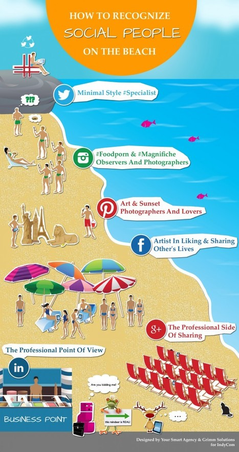 Social Media Personalities On The Beach [INFOGRAPHIC] | Social Media Tips & News | Scoop.it