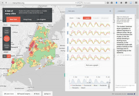 New Website Visualizes Human Activity in Cities Across the World | visual data | Scoop.it