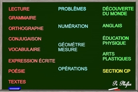 Bienvenue chez le Professeur Phifix | DNL Sciences et Maths | Scoop.it