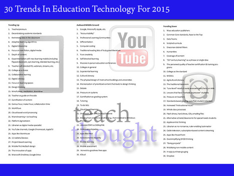 30 Trends In Education Technology For 2015 | Emerging Learning Technologies | Scoop.it