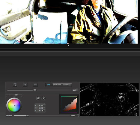 Technicolor CineStyle Color Assist colour grading (review)   Photography at large   Scoop.it
