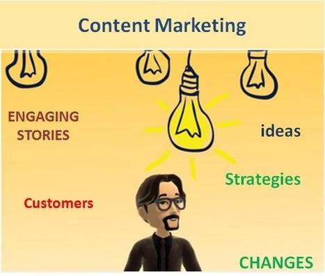 Content Marketing: 45 Risorse da utilizzare | B2corporate | Social media culture | Scoop.it