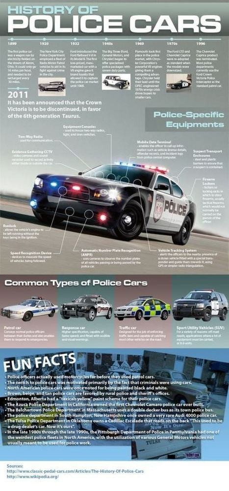 History of Police Cars from 1899 [Infographic]   Automobiles   Scoop.it