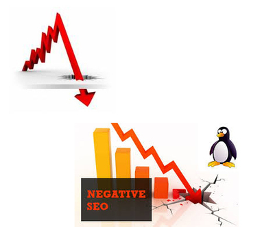 How to avoid Negative SEO for your Website/Blog | CricketOverflow | Scoop.it