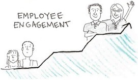 Employee Engagement Research - Drivers of the Most Engaged Employees | Innovate U | Scoop.it