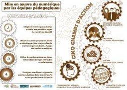 Le guide de mise en œuvre du numérique éducatif - Les MédiaFICHES | Pédagogie ouverte | Scoop.it