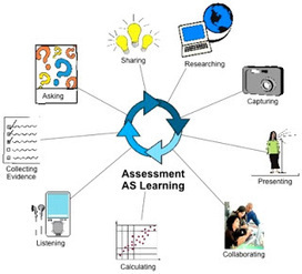 Personalize Learning: 10 Predictions for Personalized Learning for 2013 | #LearningCommons | Scoop.it