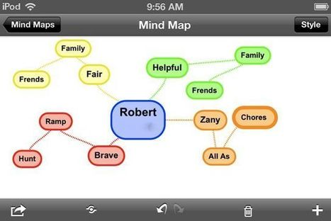 Mind Mapping and the Common Core | Digital Presentations in Education | Scoop.it