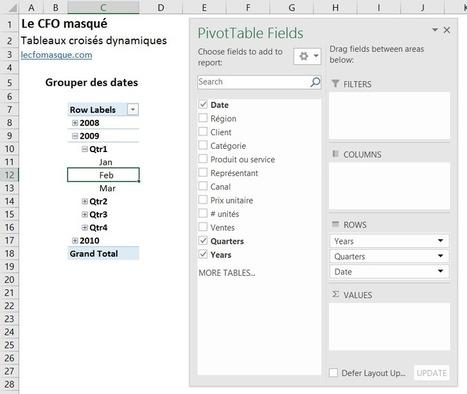 Excel: Nouvelles fonctionnalités de dates dans les tableaux croisés dynamiques | Intelligence d'affaires | Scoop.it