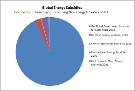 IMF Reports Global Energy Subsidies are Unmanageable, Inefficient and Reinforce  Inequality | Green & Sustainable News | Scoop.it