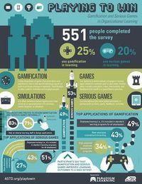 Gamificación: Cómo usar las dinámicas del juego para generar aprendizaje | Gamificacion | Scoop.it