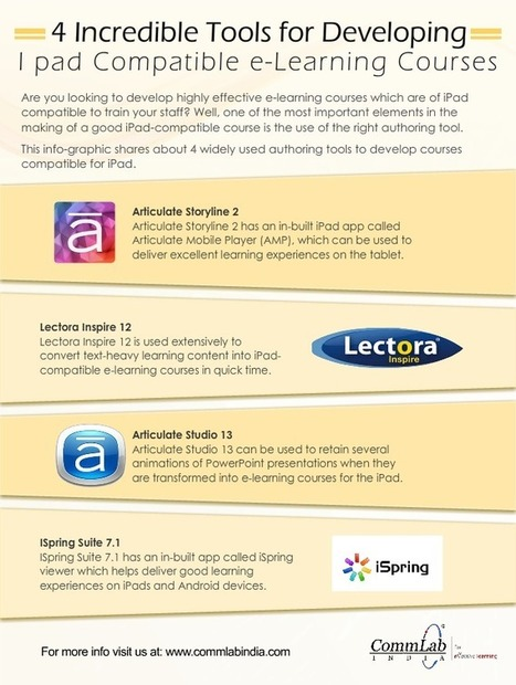 [Infographic] 4 rapid authoring tools to produce online courses for the iPad | Universidad 3.0 | Scoop.it
