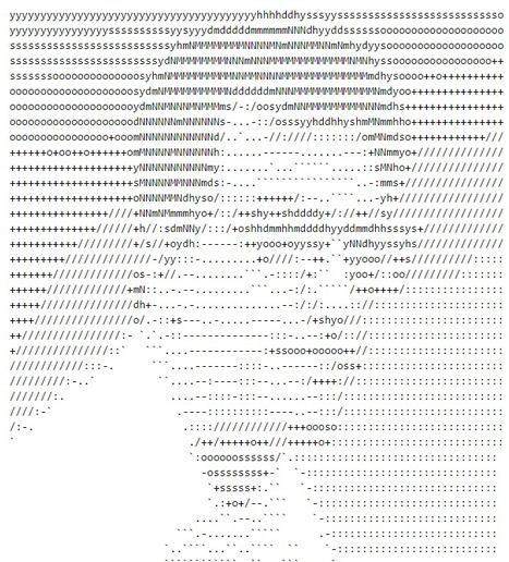Bio with ASCII Art Headshot | ASCII Art | Scoop.it