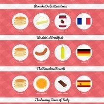Pancakes Of The World | Visual.ly | INFORBEAUTY | Scoop.it