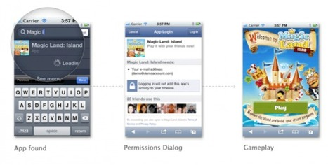 Facebook Makes Its Move: Brings Viral Channels to HTML5, iOS Apps | New Digital Media | Scoop.it