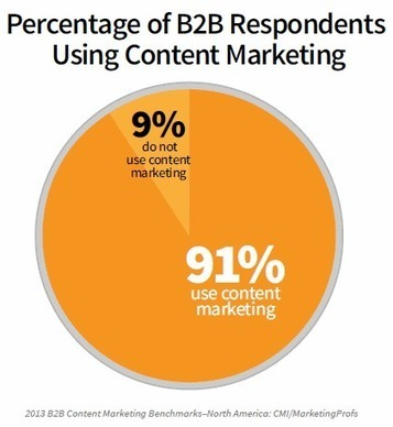 Social Media is Key to B2B Content Marketing [Report] - Pamorama | Social Media Marketing Blog | The Eélan Way | Scoop.it